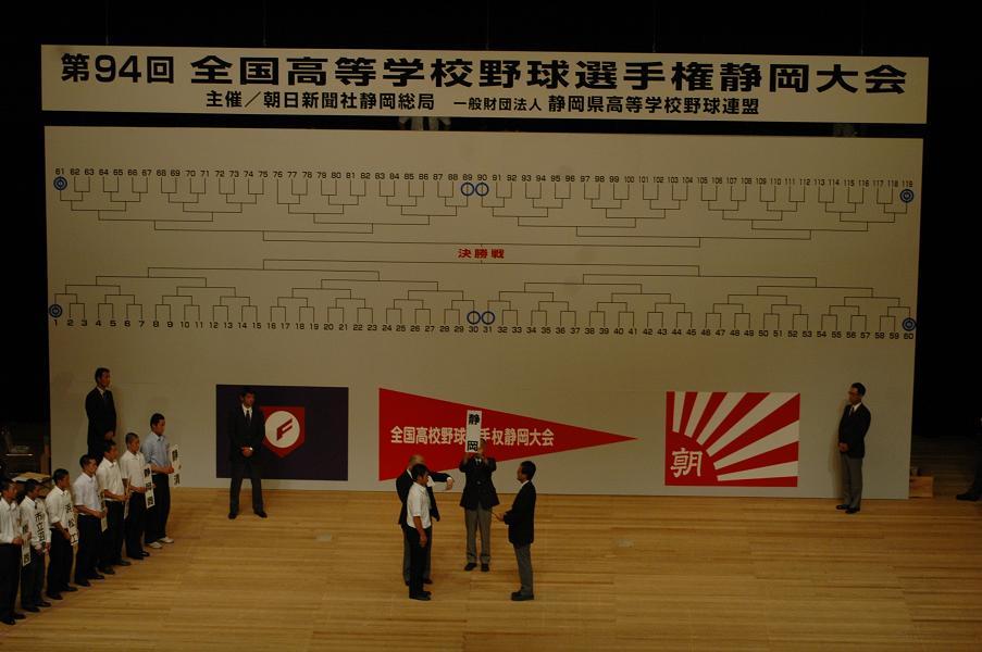 静岡 高校 野球 抽選 会
